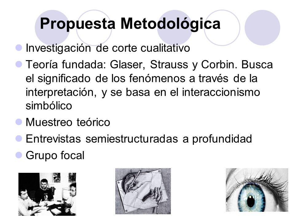 Propuesta Metodológica Investigación de corte cualitativo Teoría fundada: Glaser, Strauss y Corbin.