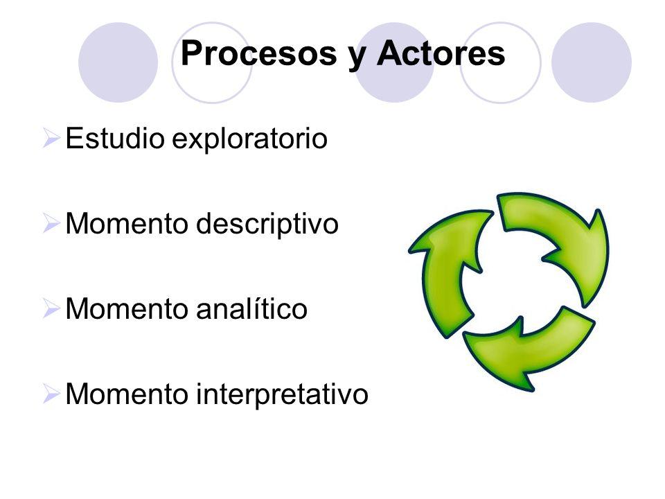Procesos y Actores Estudio exploratorio Momento descriptivo Momento analítico Momento interpretativo