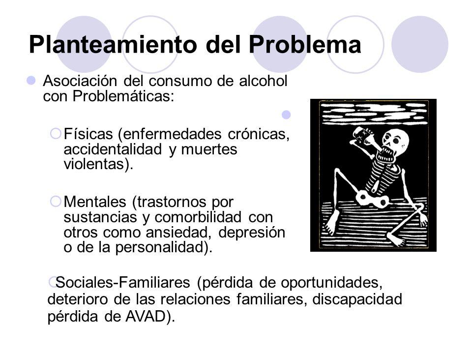 Planteamiento del Problema Contexto Internacional Según datos de la Organización Mundial de la Salud, OMS, la mitad de la población consume alcohol, y de éstos el 1.7% presenta desordenes con la bebida (1) (1) WHO.