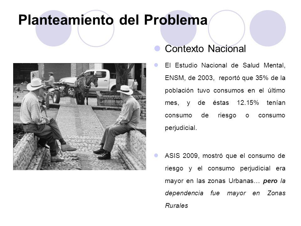 Planteamiento del Problema Contexto Nacional El Estudio Nacional de Salud Mental, ENSM, de 2003, reportó que 35% de la población tuvo consumos en el último mes, y de éstas 12.15% tenían consumo de riesgo o consumo perjudicial.