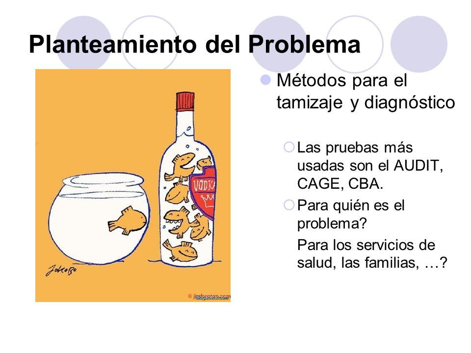 Planteamiento del Problema Métodos para el tamizaje y diagnóstico Las pruebas más usadas son el AUDIT, CAGE, CBA.