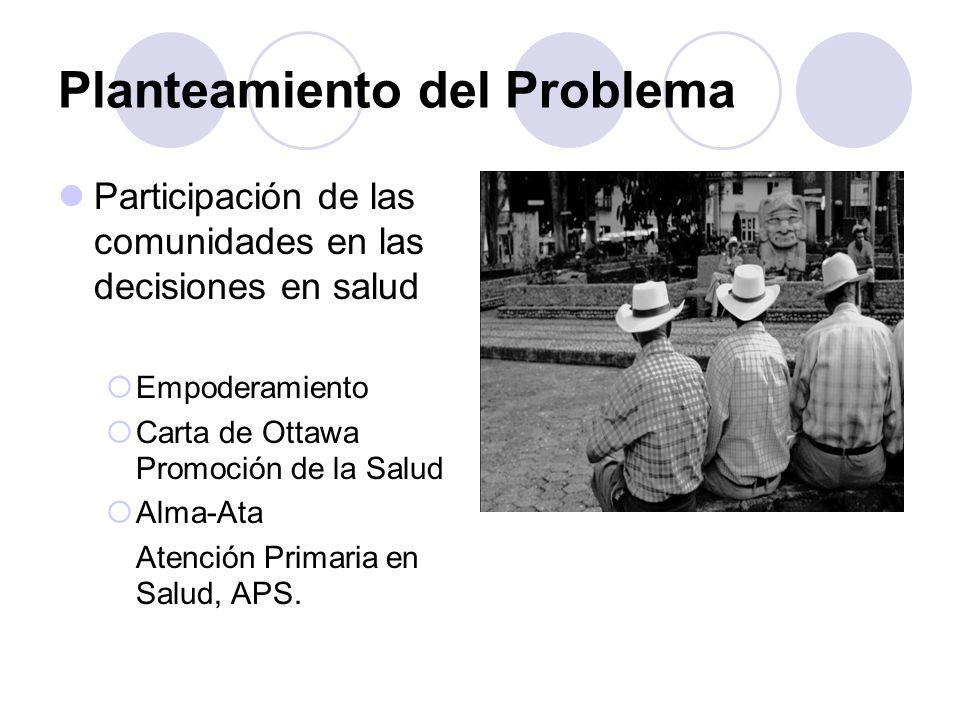 Planteamiento del Problema Participación de las comunidades en las decisiones en salud Empoderamiento Carta de Ottawa Promoción de la Salud Alma-Ata Atención Primaria en Salud, APS.