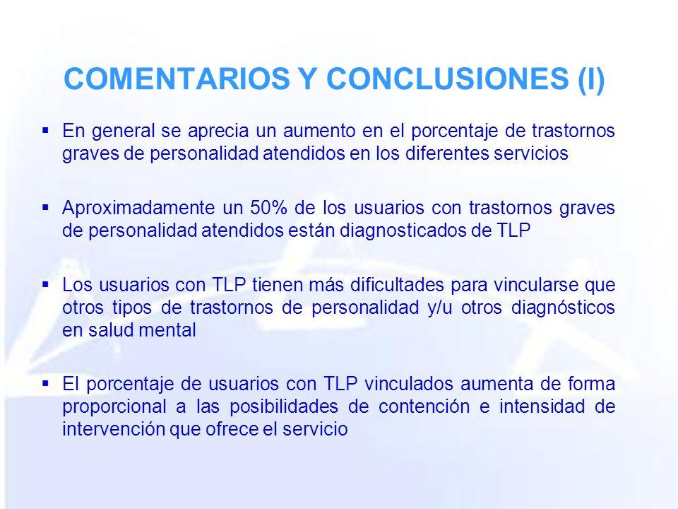 COMENTARIOS Y CONCLUSIONES (I) En general se aprecia un aumento en el porcentaje de trastornos graves de personalidad atendidos en los diferentes servicios Aproximadamente un 50% de los usuarios con trastornos graves de personalidad atendidos están diagnosticados de TLP Los usuarios con TLP tienen más dificultades para vincularse que otros tipos de trastornos de personalidad y/u otros diagnósticos en salud mental El porcentaje de usuarios con TLP vinculados aumenta de forma proporcional a las posibilidades de contención e intensidad de intervención que ofrece el servicio