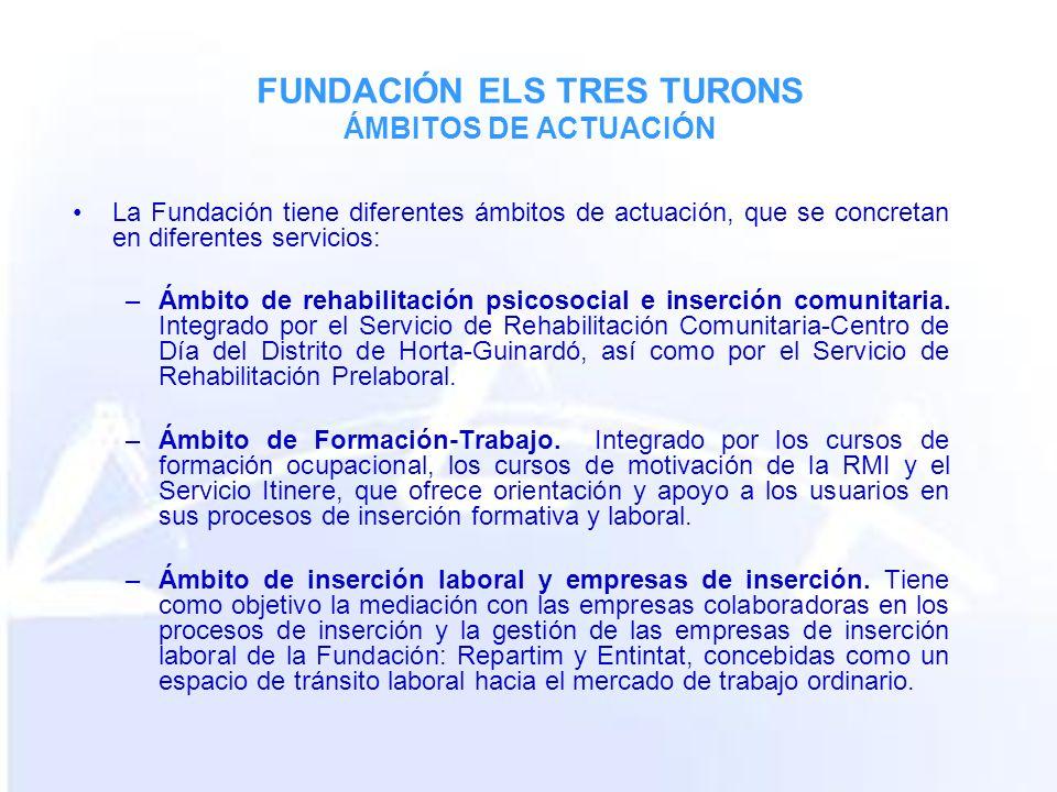 FUNDACIÓN ELS TRES TURONS ÁMBITOS DE ACTUACIÓN La Fundación tiene diferentes ámbitos de actuación, que se concretan en diferentes servicios: –Ámbito de rehabilitación psicosocial e inserción comunitaria.