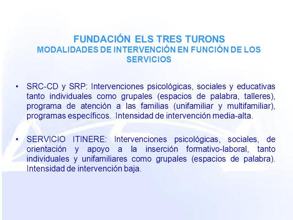 FUNDACIÓN ELS TRES TURONS MODALIDADES DE INTERVENCIÓN EN FUNCIÓN DE LOS SERVICIOS SRC-CD y SRP: Intervenciones psicológicas, sociales y educativas tan