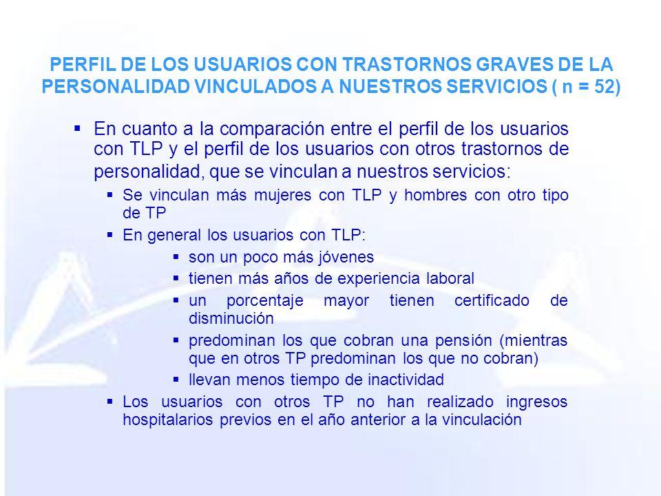 PERFIL DE LOS USUARIOS CON TRASTORNOS GRAVES DE LA PERSONALIDAD VINCULADOS A NUESTROS SERVICIOS ( n = 52) En cuanto a la comparación entre el perfil d