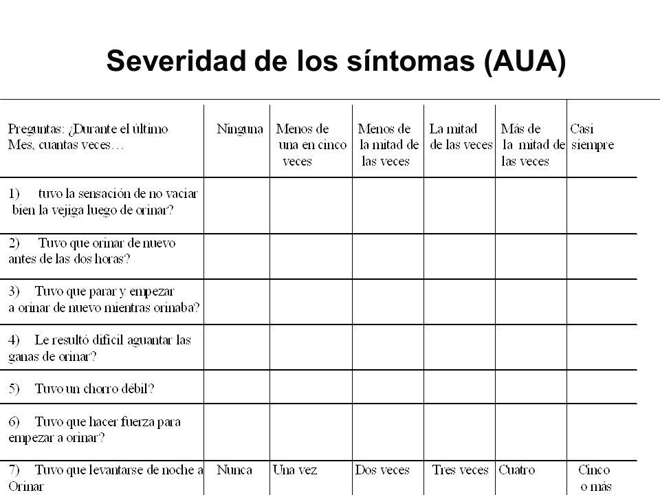 Severidad de los síntomas (AUA)