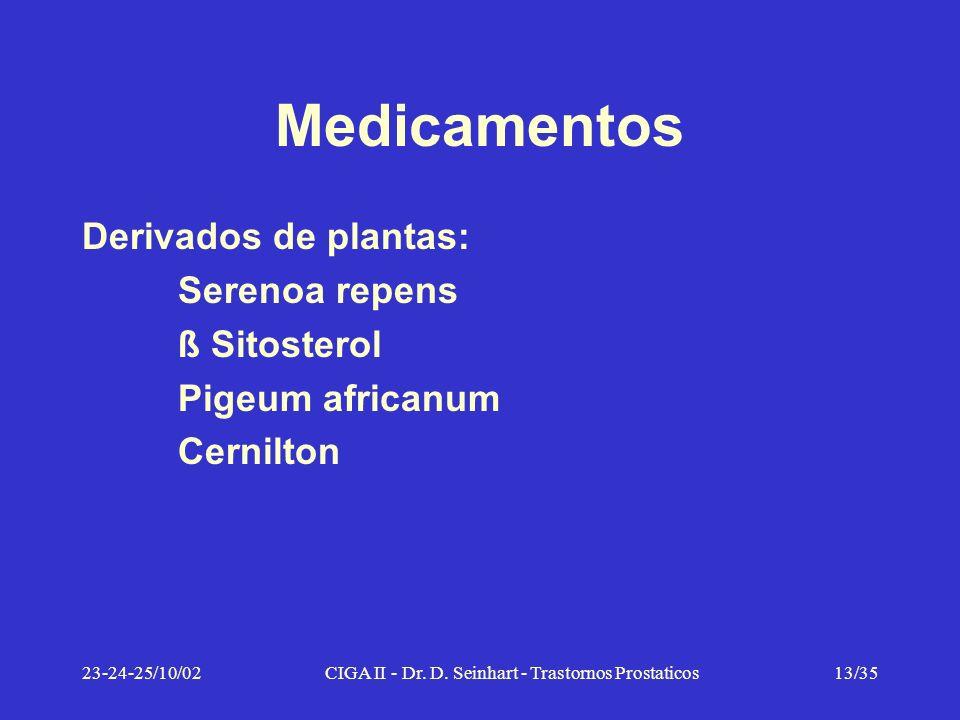23-24-25/10/02CIGA II - Dr. D. Seinhart - Trastornos Prostaticos13/35 Medicamentos Derivados de plantas: Serenoa repens ß Sitosterol Pigeum africanum