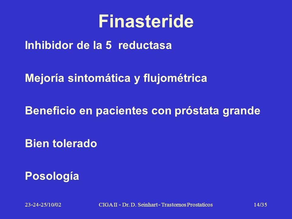 23-24-25/10/02CIGA II - Dr. D. Seinhart - Trastornos Prostaticos14/35 Finasteride Inhibidor de la 5 reductasa Mejoría sintomática y flujométrica Benef