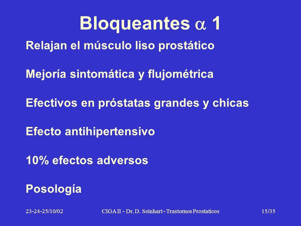23-24-25/10/02CIGA II - Dr. D. Seinhart - Trastornos Prostaticos15/35 Bloqueantes 1 Relajan el músculo liso prostático Mejoría sintomática y flujométr