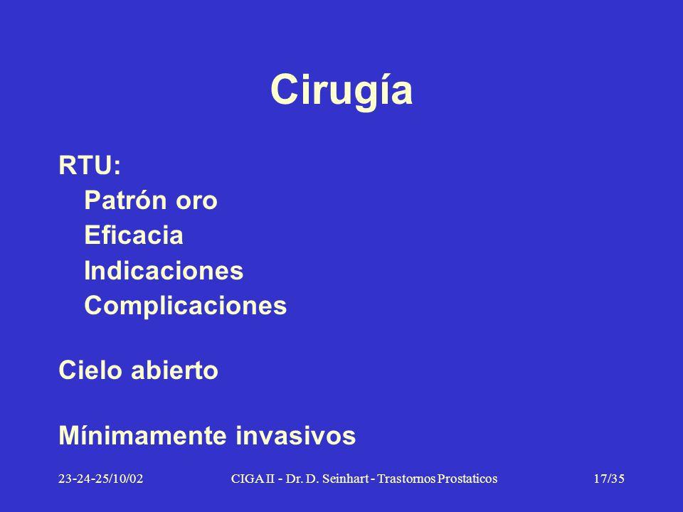 23-24-25/10/02CIGA II - Dr. D. Seinhart - Trastornos Prostaticos17/35 Cirugía RTU: Patrón oro Eficacia Indicaciones Complicaciones Cielo abierto Mínim