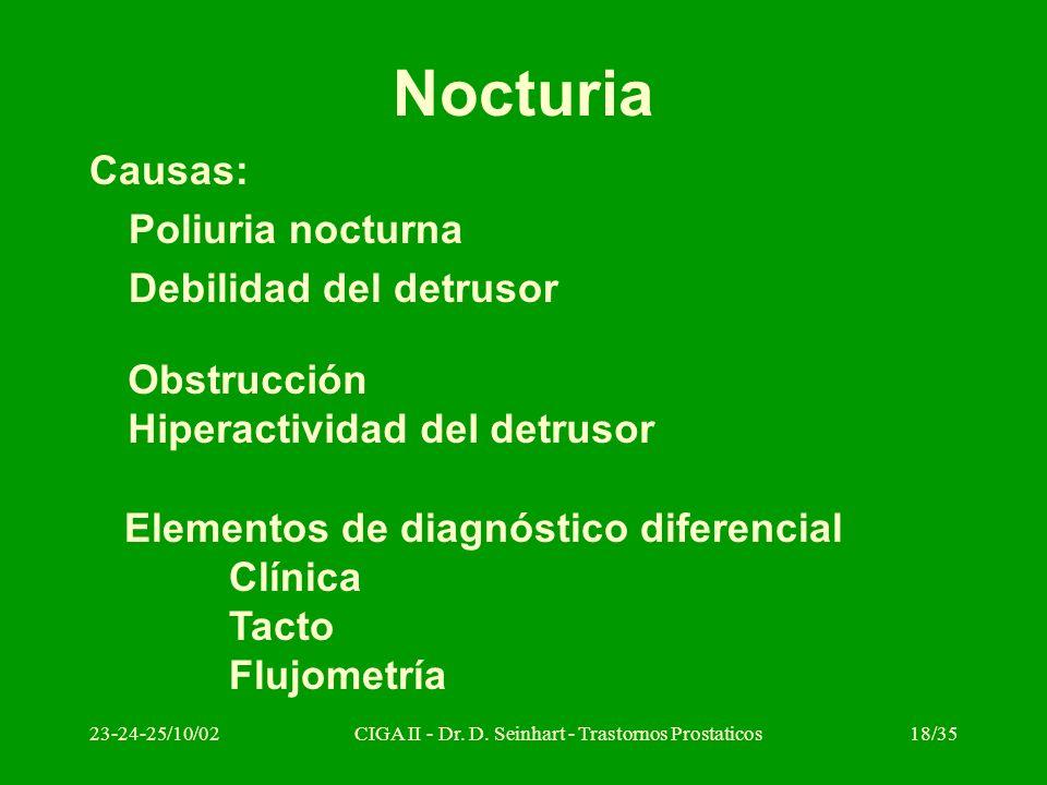23-24-25/10/02CIGA II - Dr. D. Seinhart - Trastornos Prostaticos18/35 Nocturia Causas: Poliuria nocturna Debilidad del detrusor Obstrucción Hiperactiv