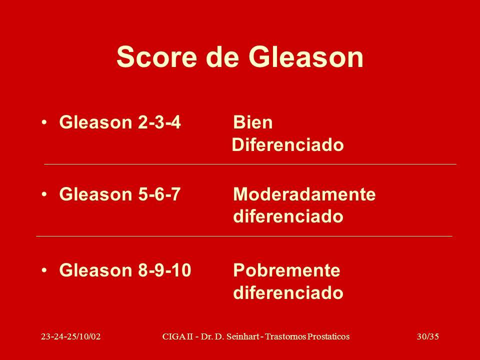 23-24-25/10/02CIGA II - Dr. D. Seinhart - Trastornos Prostaticos30/35 Score de Gleason Gleason 2-3-4Bien Diferenciado Gleason 5-6-7Moderadamente difer