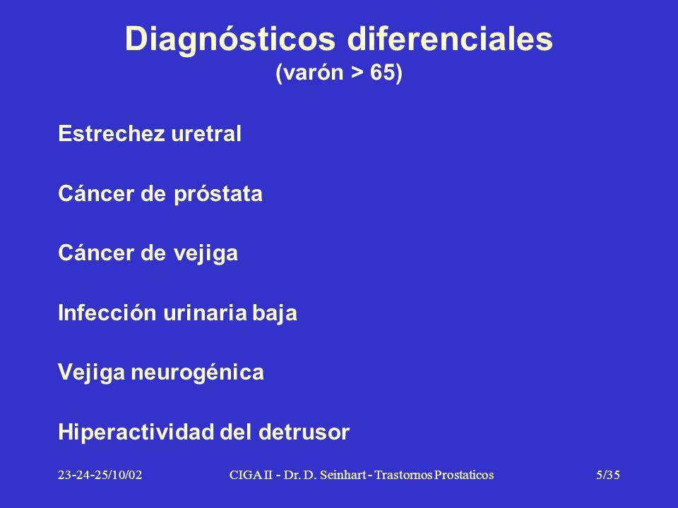 23-24-25/10/02CIGA II - Dr. D. Seinhart - Trastornos Prostaticos5/35 Diagnósticos diferenciales (varón > 65) Estrechez uretral Cáncer de próstata Cánc
