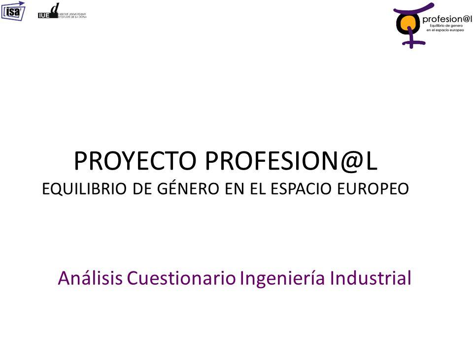 Análisis Cuestionario Ingeniería Industrial PROYECTO PROFESION@L EQUILIBRIO DE GÉNERO EN EL ESPACIO EUROPEO