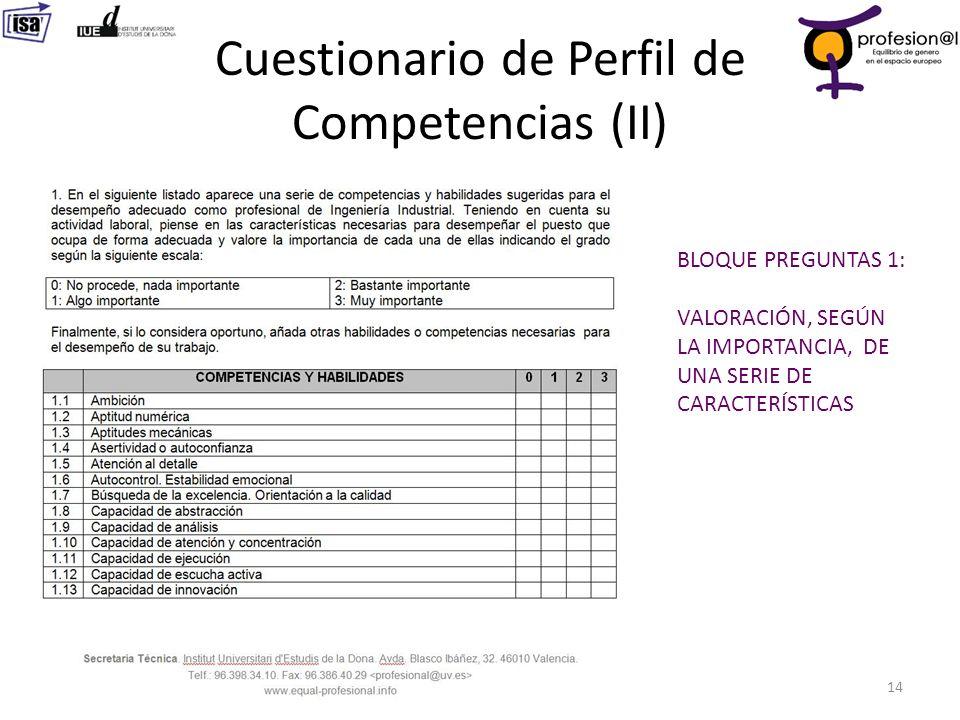 Cuestionario de Perfil de Competencias (II) 14 BLOQUE PREGUNTAS 1: VALORACIÓN, SEGÚN LA IMPORTANCIA, DE UNA SERIE DE CARACTERÍSTICAS