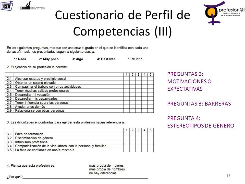 Cuestionario de Perfil de Competencias (III) 15 PREGUNTAS 2: MOTIVACIONES O EXPECTATIVAS PREGUNTAS 3: BARRERAS PREGUNTA 4: ESTEREOTIPOS DE GÉNERO