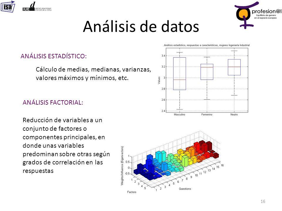 Análisis de datos 16 ANÁLISIS ESTADÍSTICO: ANÁLISIS FACTORIAL: Cálculo de medias, medianas, varianzas, valores máximos y mínimos, etc. Reducción de va