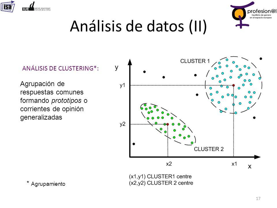 Análisis de datos (II) 17 ANÁLISIS DE CLUSTERING*: Agrupación de respuestas comunes formando prototipos o corrientes de opinión generalizadas * Agrupa
