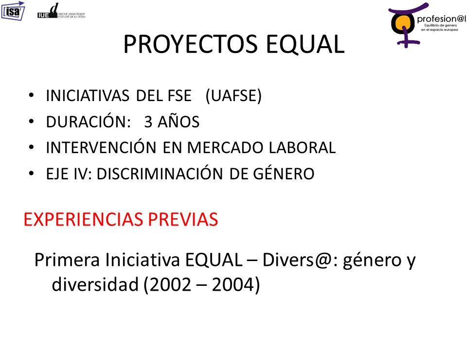 PROFESION@L Instituciones participantes: CONSELLERÍA DE CULTURA, EDUCACIÓN Y DEPORTE UNIVERSITAT DE VALÈNCIA UNIVERSIDAD POLITÉCNICA DE VALENCIA COLEGIO OFICIAL DE PSICÓLOGOS COLEGIO OFICIAL INGENIEROS INDUSTRIALES SINDICATO CC.OO INSTITUTO DE ECONOMÍA PÚBLICA