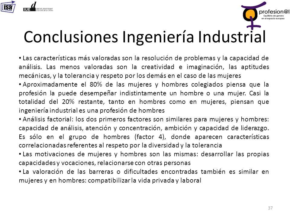 Conclusiones Ingeniería Industrial 37 Las características más valoradas son la resolución de problemas y la capacidad de análisis. Las menos valoradas
