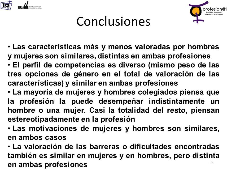 Conclusiones 39 Las características más y menos valoradas por hombres y mujeres son similares, distintas en ambas profesiones El perfil de competencia