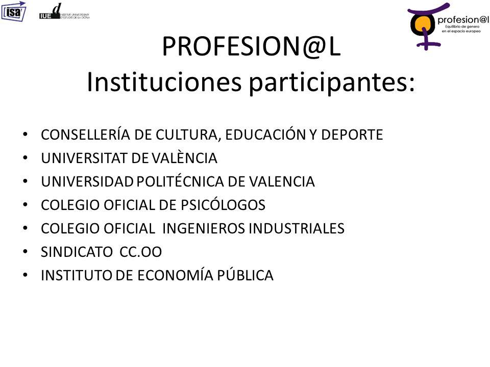 PROFESION@L Instituciones participantes: CONSELLERÍA DE CULTURA, EDUCACIÓN Y DEPORTE UNIVERSITAT DE VALÈNCIA UNIVERSIDAD POLITÉCNICA DE VALENCIA COLEG
