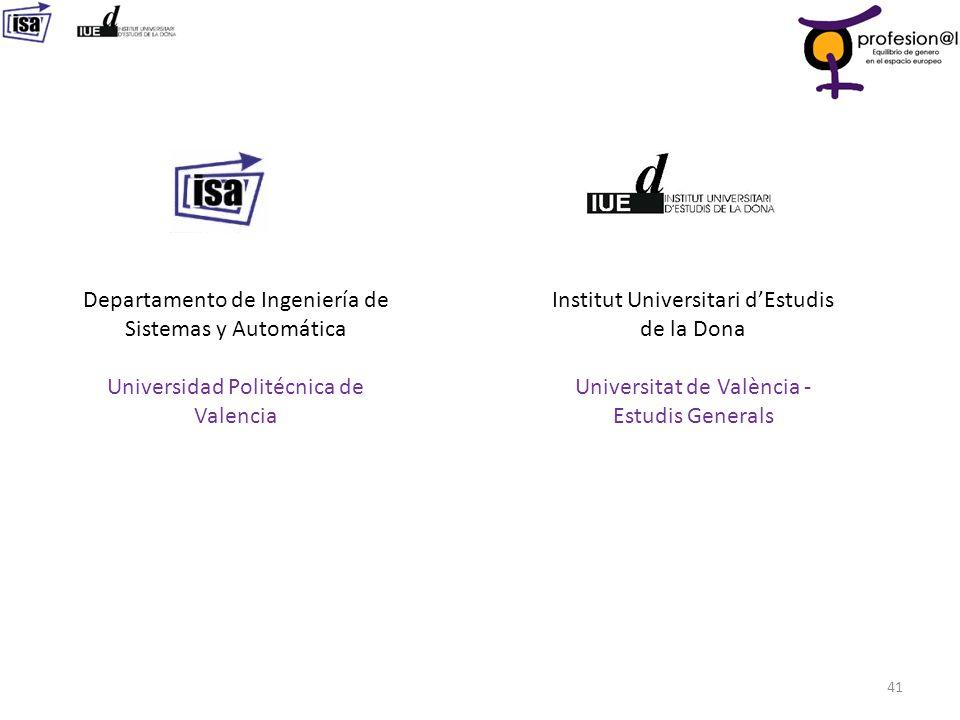 41 Departamento de Ingeniería de Sistemas y Automática Universidad Politécnica de Valencia Institut Universitari dEstudis de la Dona Universitat de Va