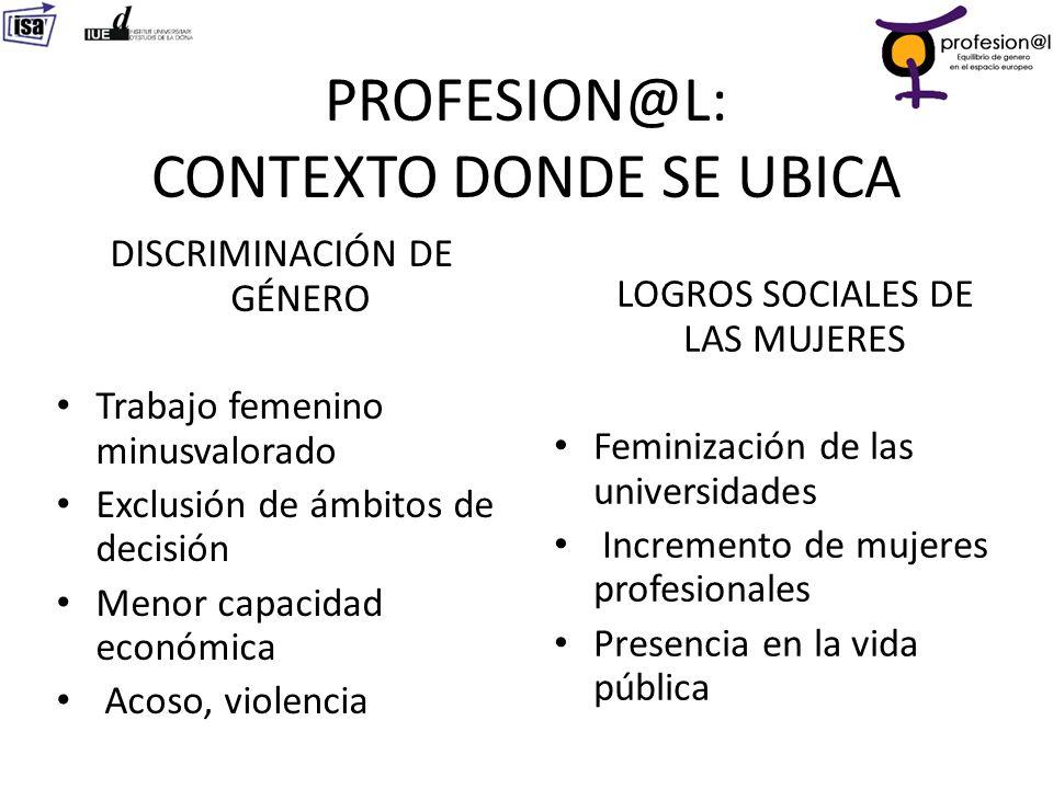 PROFESION@L: CONTEXTO DONDE SE UBICA DISCRIMINACIÓN DE GÉNERO Trabajo femenino minusvalorado Exclusión de ámbitos de decisión Menor capacidad económic