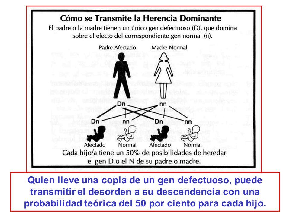 Al tratarse de enfermedades hereditarias, los defectos génicos que las causan están presentes en el paciente desde el momento de su concepción, aunque no cause anomalías.