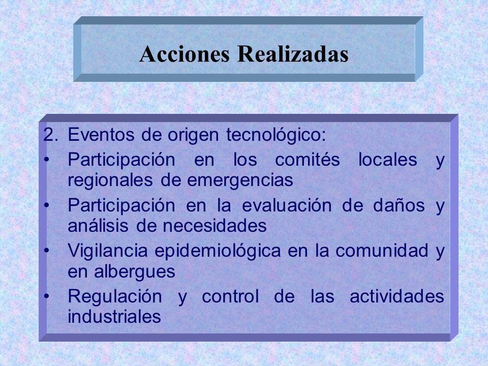 MINISTRA VICEMINISTRO DIRECTOR GENERAL Junta Directiva CNE OFICINA GESTIÓN DEL RIESGO DRCDPAHDAJ DDSDSSDVS Nivel RegionalNivel Central Nivel Local PRO