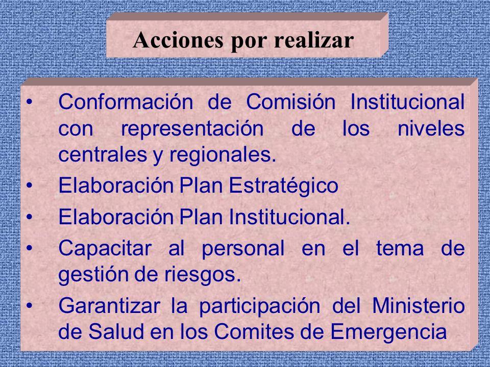 Acciones Realizadas 2.Eventos de origen tecnológico: Participación en los comités locales y regionales de emergencias Participación en la evaluación d