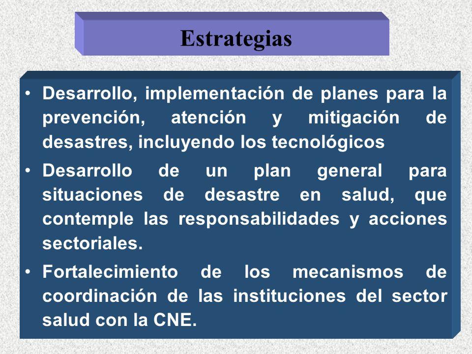 Política de Salud Prevención, mitigación y respuesta a las necesidades de la población en situaciones de desastre. Fortalecimiento institucional