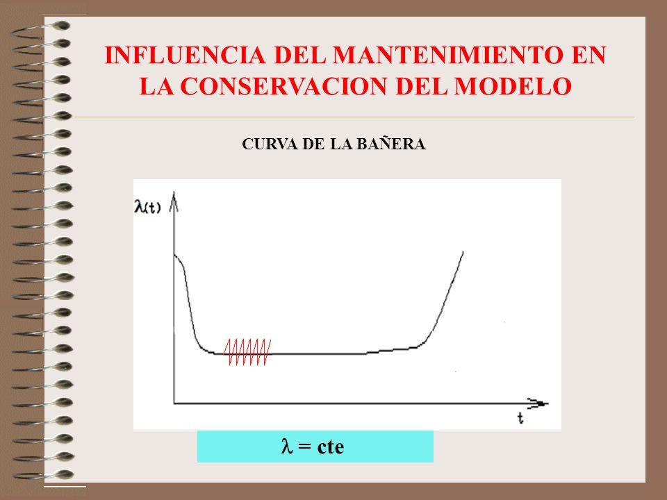 DISTRIBUCION EXPONENCIAL Pf(t) = 1- e - t Ps(t) = e - t TMS=1/ 1- e - t = t Para <<1