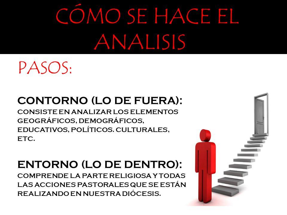 ¿CÓMO SE HACE EL ANALISIS? PASOS: CONTORNO (LO DE FUERA): CONSISTE EN ANALIZAR LOS ELEMENTOS GEOGRÁFICOS, DEMOGRÁFICOS, EDUCATIVOS, POLÍTICOS. CULTURA