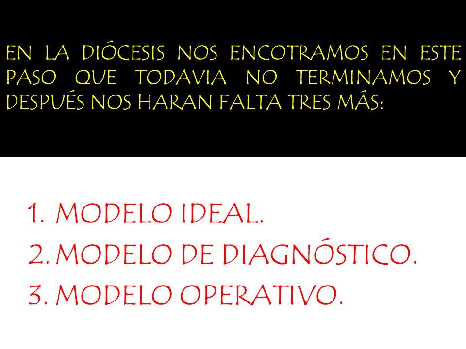 1.MODELO IDEAL. 2.MODELO DE DIAGNÓSTICO. 3.MODELO OPERATIVO. EN LA DIÓCESIS NOS ENCOTRAMOS EN ESTE PASO QUE TODAVIA NO TERMINAMOS Y DESPUÉS NOS HARAN