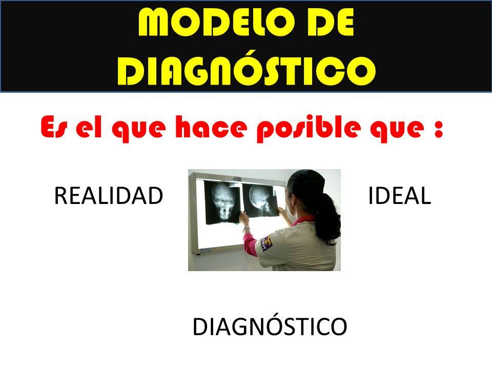 Es el que hace posible que : REALIDAD IDEAL DIAGNÓSTICO MODELO DE DIAGNÓSTICO
