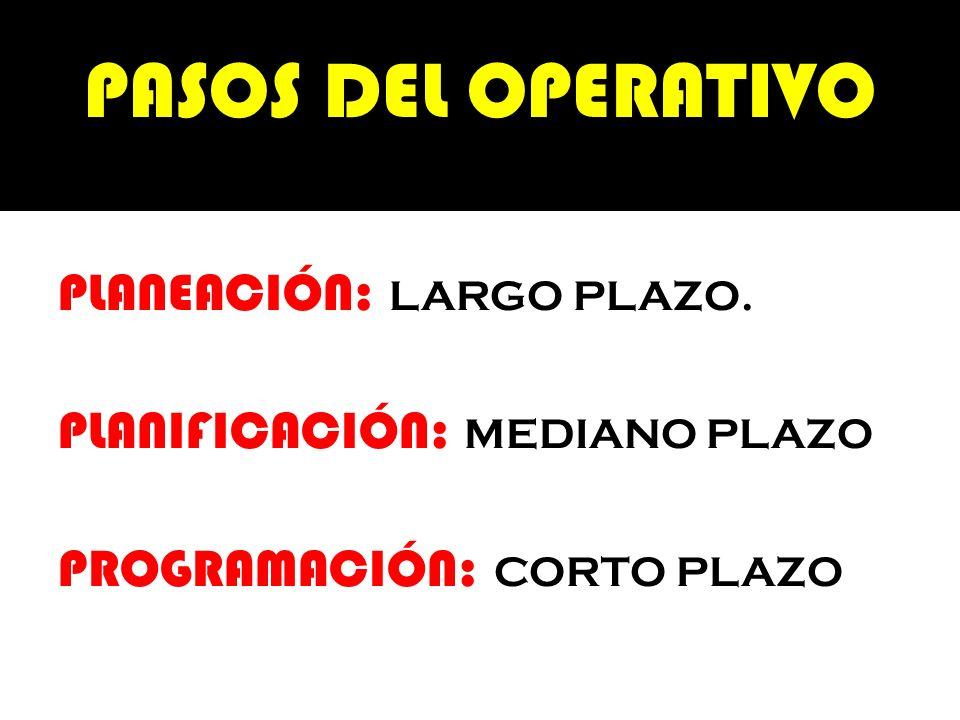 PASOS DEL OPERATIVO PLANEACIÓN: LARGO PLAZO. PLANIFICACIÓN: MEDIANO PLAZO PROGRAMACIÓN: CORTO PLAZO
