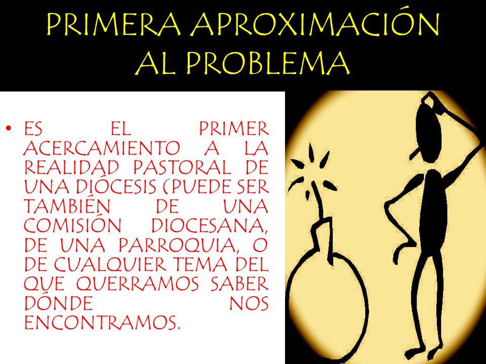 PRIMERA APROXIMACIÓN AL PROBLEMA ES EL PRIMER ACERCAMIENTO A LA REALIDAD PASTORAL DE UNA DIÓCESIS (PUEDE SER TAMBIÉN DE UNA COMISIÓN DIOCESANA, DE UNA PARROQUIA, O DE CUALQUIER TEMA DEL QUE QUERRAMOS SABER DÓNDE NOS ENCONTRAMOS.