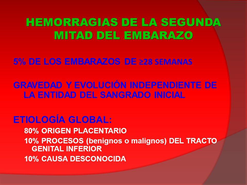 HEMORRAGIA ESCASA/MODERADA Y > 34-36 SEMANAS: SI POSIBLE ACTITUD EXPECTANTE HASTA LA SEMANA 38: Reposo + corticoides + tocolisis PP CENTRAL: Cesárea electiva PP MARGINAL O LATERAL (¡¡¡en quirófano!!!): NO SE PALPA PLACENTA Y CUELLO FAVORABLE: AMNIORREXIS + OXITOCINA SE PALPA PLACENTA Y/O CUELLO DESFAVORABLE: CESÁREA HEMORRAGIA INTENSA INDEPENDIENTE DE LA EG: CESÁREA PLACENTA PREVIA: TRATAMIENTO