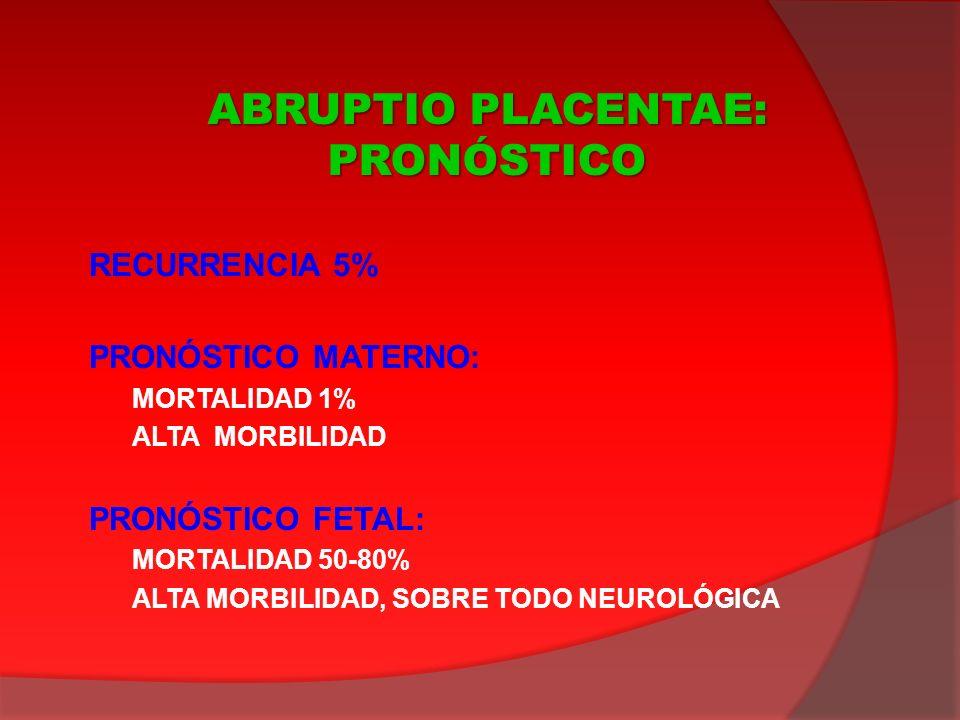 RECURRENCIA 5% PRONÓSTICO MATERNO: MORTALIDAD 1% ALTA MORBILIDAD PRONÓSTICO FETAL: MORTALIDAD 50-80% ALTA MORBILIDAD, SOBRE TODO NEUROLÓGICA ABRUPTIO