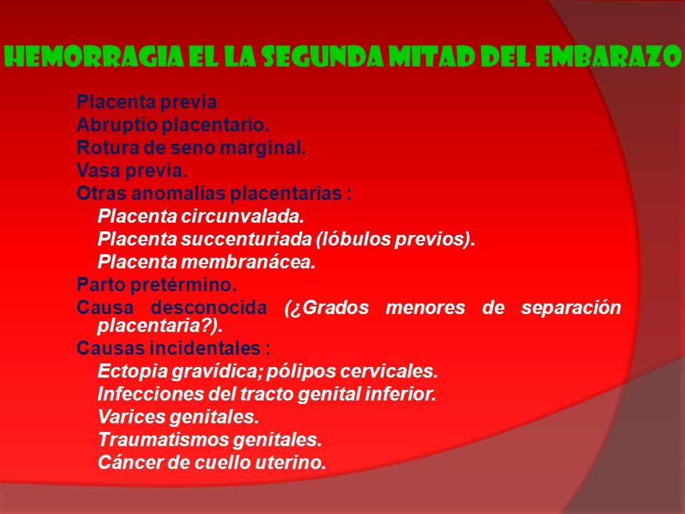 PLACENTA PREVIA o ABRUPTIO PLACENTA PREVIA ABRUPTIO PLACENTÆ INICIOInsidiosoBrusco APARICIÓNGestación (80%) o parto (20%)Gestación COLOR SANGRERojaNegruzca CANTIDAD SANGRE+++ + ó FLUJO SANGREIntermitente (80%)Única DOLOR +++ HIPERESTESIA ABDOMINAL +++ TONO UTERINOÚtero blandoÚtero leñoso HIPERTENSIÓN ARTERIAL Frecuente TONOS FETALESNormales Sufrimiento fetal ó PRESENTACIÓNFrecuentes anomalíasNormal ESTADO MATERNO Generalmente bueno (relacionado con la hemorragia externa) Tendencia al shock (no relacionado con la hemorragia externa)