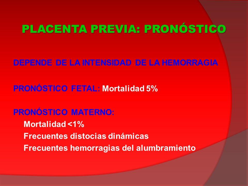 DEPENDE DE LA INTENSIDAD DE LA HEMORRAGIA PRONÓSTICO FETAL: Mortalidad 5% PRONÓSTICO MATERNO: Mortalidad <1% Frecuentes distocias dinámicas Frecuentes