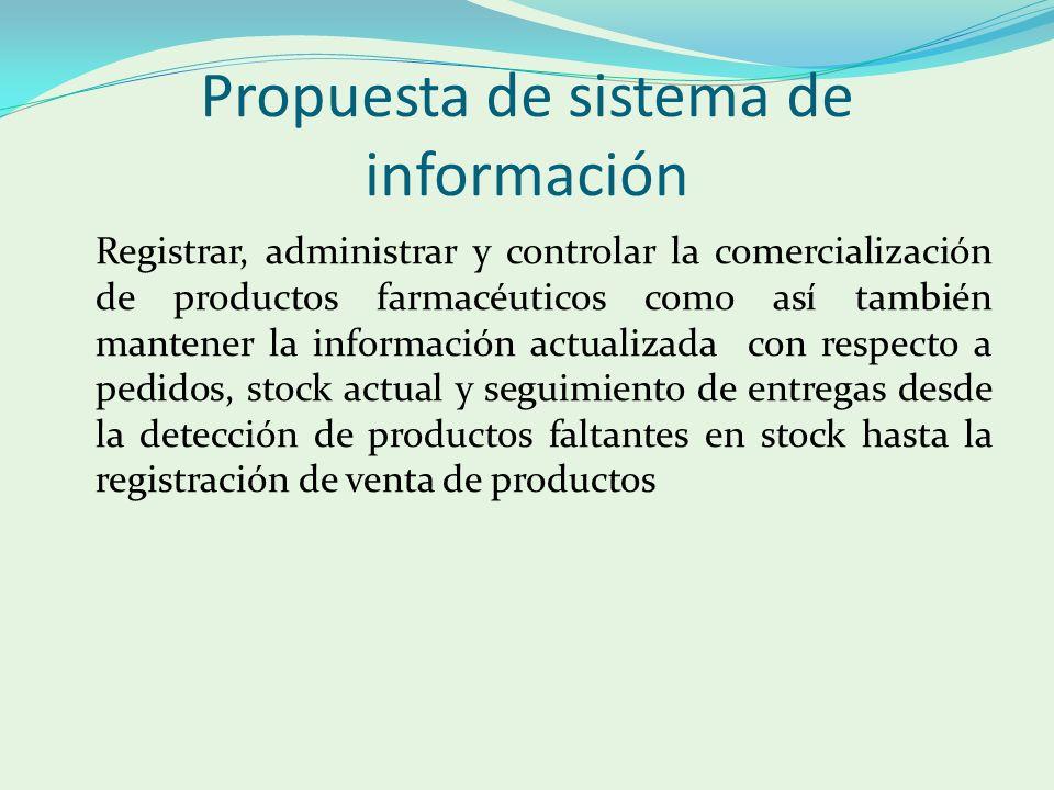 Sistema propuesto Un aspecto que se tuvo en cuenta fue que muchas transacciones, eran realizadas por medio de formularios pre-impresos, de forma manual.