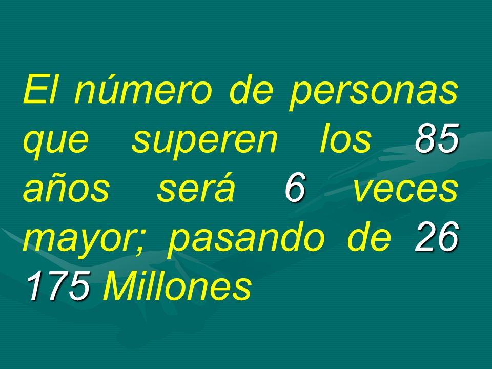 85 6 26 175 El número de personas que superen los 85 años será 6 veces mayor; pasando de 26 175 Millones