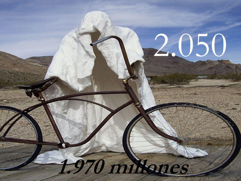 2.050 1.970 millones