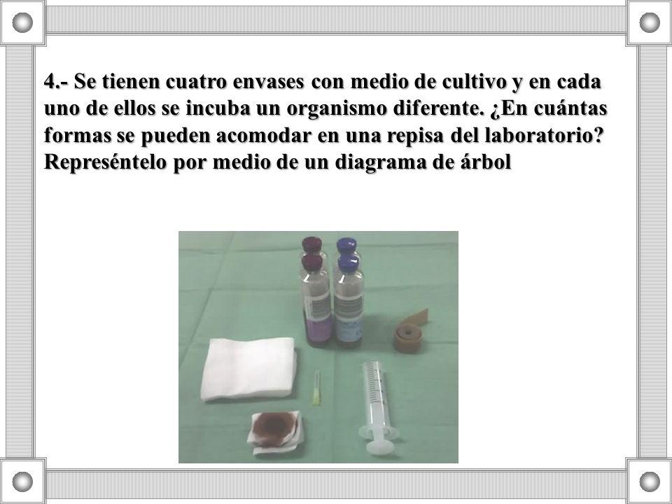 4.- Se tienen cuatro envases con medio de cultivo y en cada uno de ellos se incuba un organismo diferente. ¿En cuántas formas se pueden acomodar en un