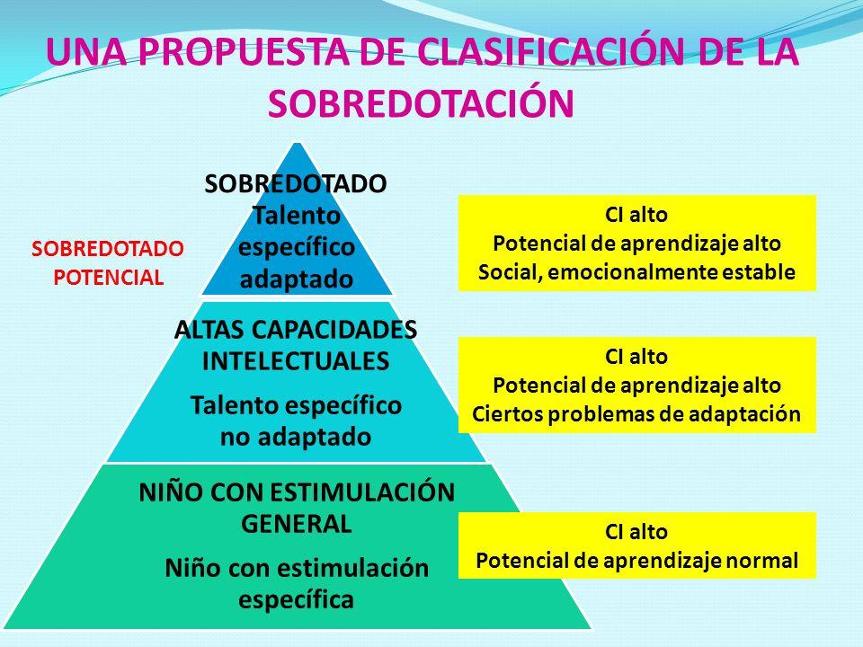UNA PROPUESTA DE CLASIFICACIÓN DE LA SOBREDOTACIÓN SOBREDOTADO Talento específico adaptado ALTAS CAPACIDADES INTELECTUALES Talento específico no adapt