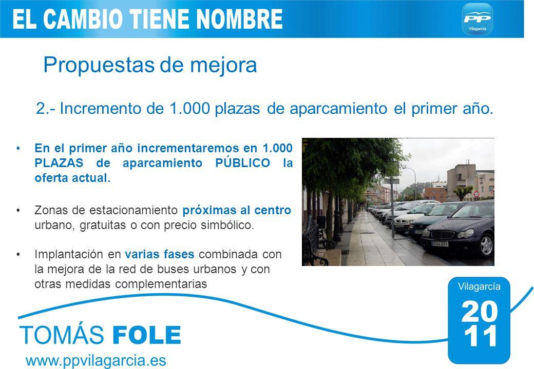 Propuestas de mejora En el primer año incrementaremos en 1.000 PLAZAS de aparcamiento PÚBLICO la oferta actual. Zonas de estacionamiento próximas al c
