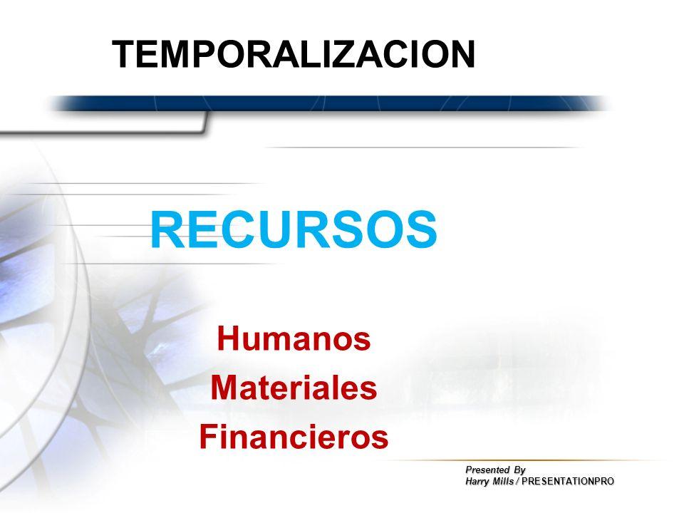 Presented By Harry Mills / PRESENTATIONPRO TEMPORALIZACION RECURSOS Humanos Materiales Financieros